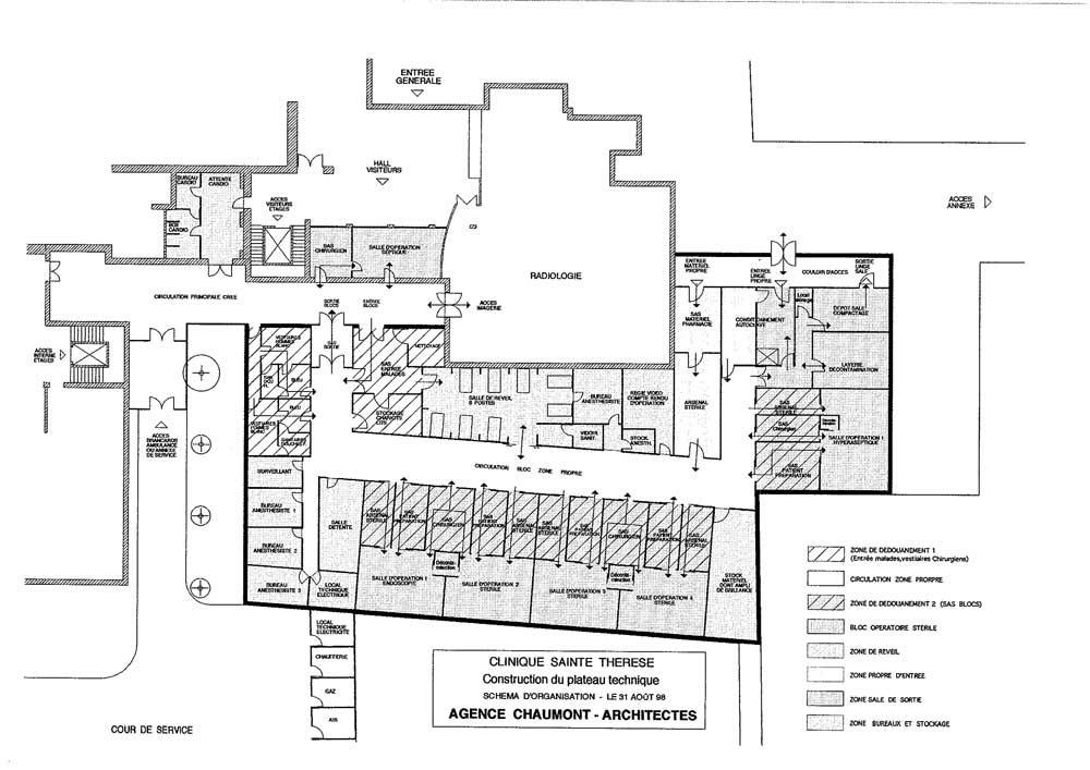 clinique sainte th r se villeuneuve sur lot. Black Bedroom Furniture Sets. Home Design Ideas